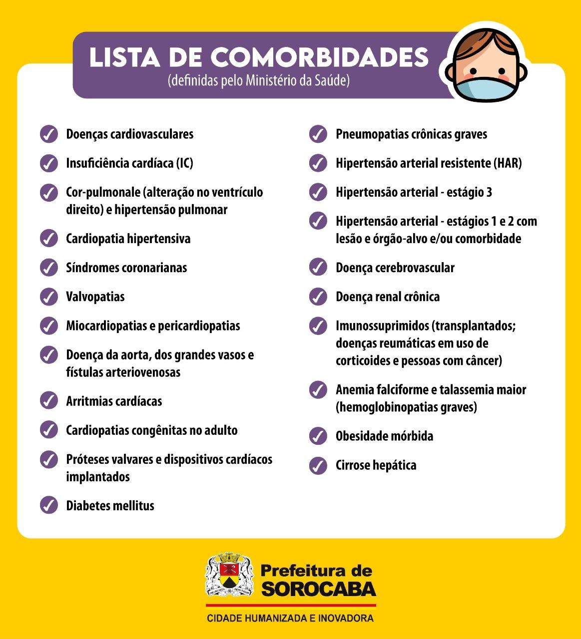 lista de comorbidades prefeitura